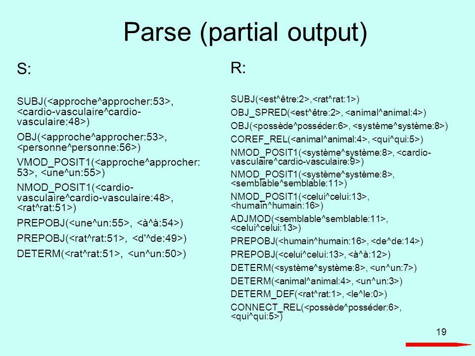 19 Parse (partial output) S: SUBJ(, ) OBJ(, ) VMOD_POSIT1(, ) NMOD_POSIT1(, ) PREPOBJ(, ) DETERM(, ) R: SUBJ(, ) OBJ_SPRED(, ) OBJ(, ) COREF_REL(, ) N