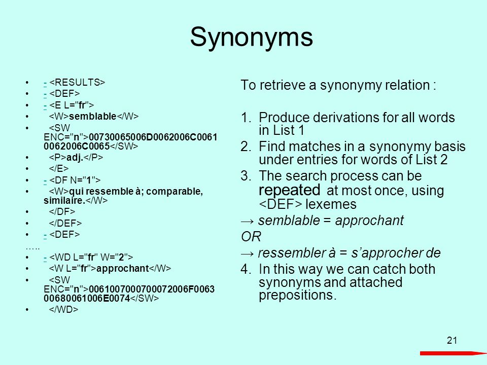 21 Synonyms - semblable 00730065006D0062006C0061 0062006C0065 adj. - qui ressemble à; comparable, similaire. - ….. - approchant 0061007000700072006F00
