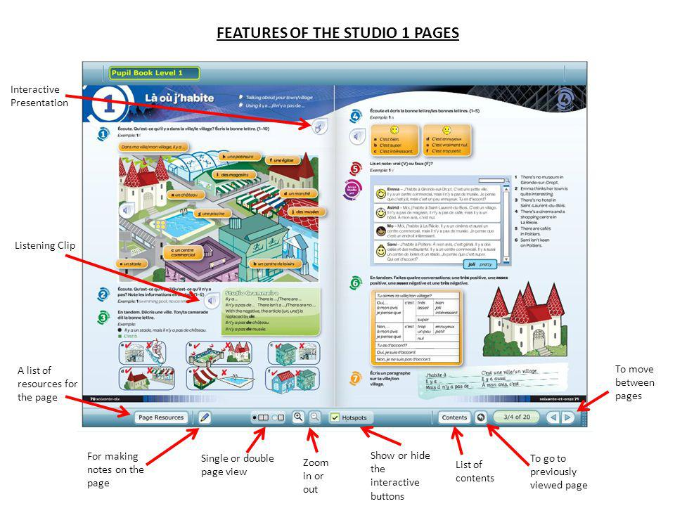 FEATURES OF THE STUDIO 1 PAGES Interactive Presentation Listening Clip A list of resources for the page For making notes on the page Single or double