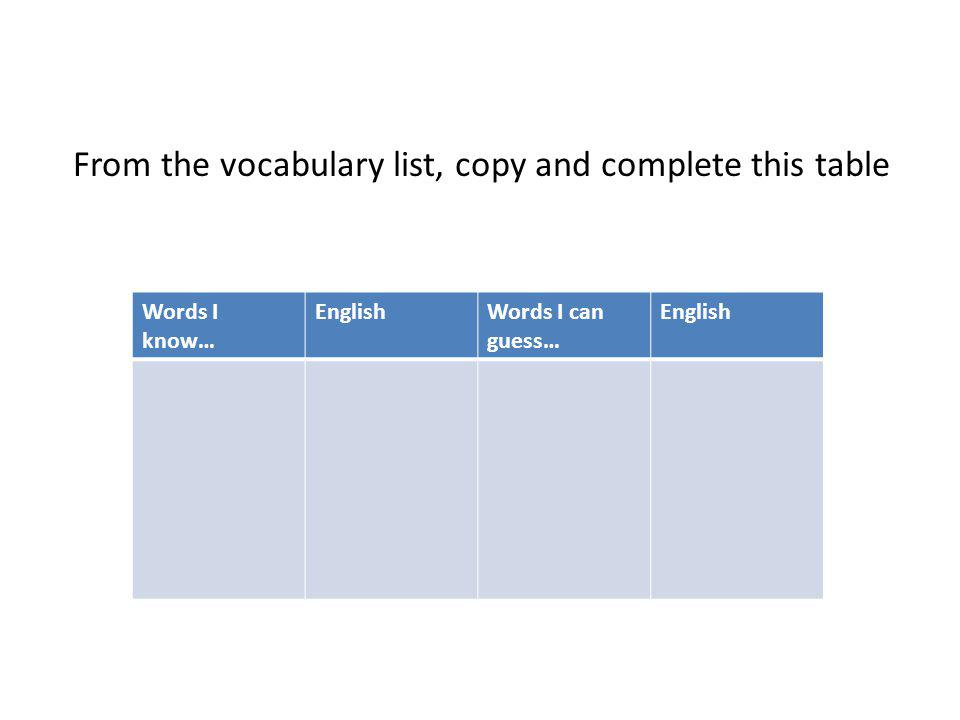 From the vocabulary list, copy and complete this table Words I know… EnglishWords I can guess… English