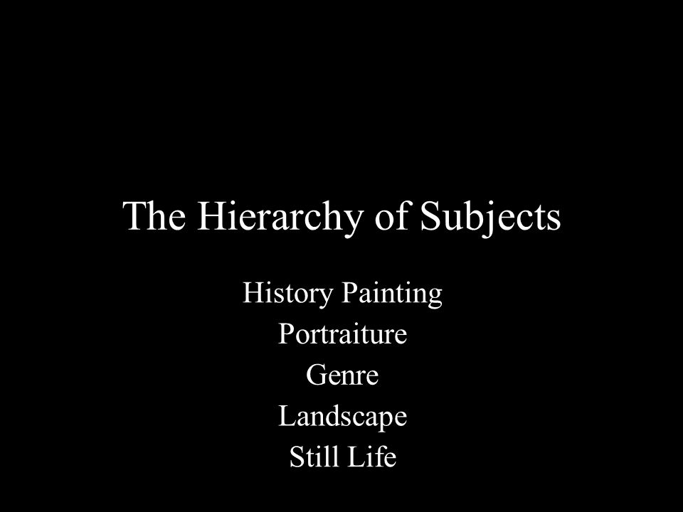 The Hierarchy of Subjects History Painting Portraiture Genre Still Life Landscape