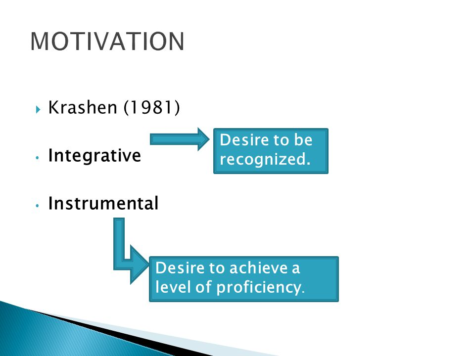 Krashen (1981) Integrative Instrumental Desire to achieve a level of proficiency.