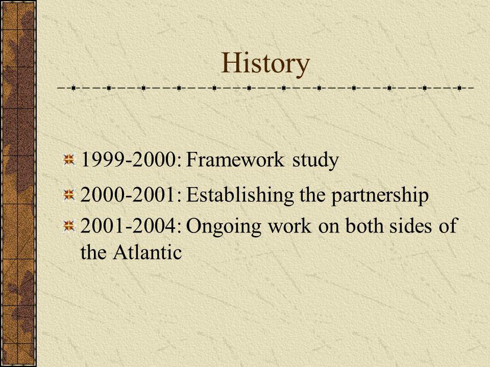 History 1999-2000: Framework study 2000-2001: Establishing the partnership 2001-2004: Ongoing work on both sides of the Atlantic