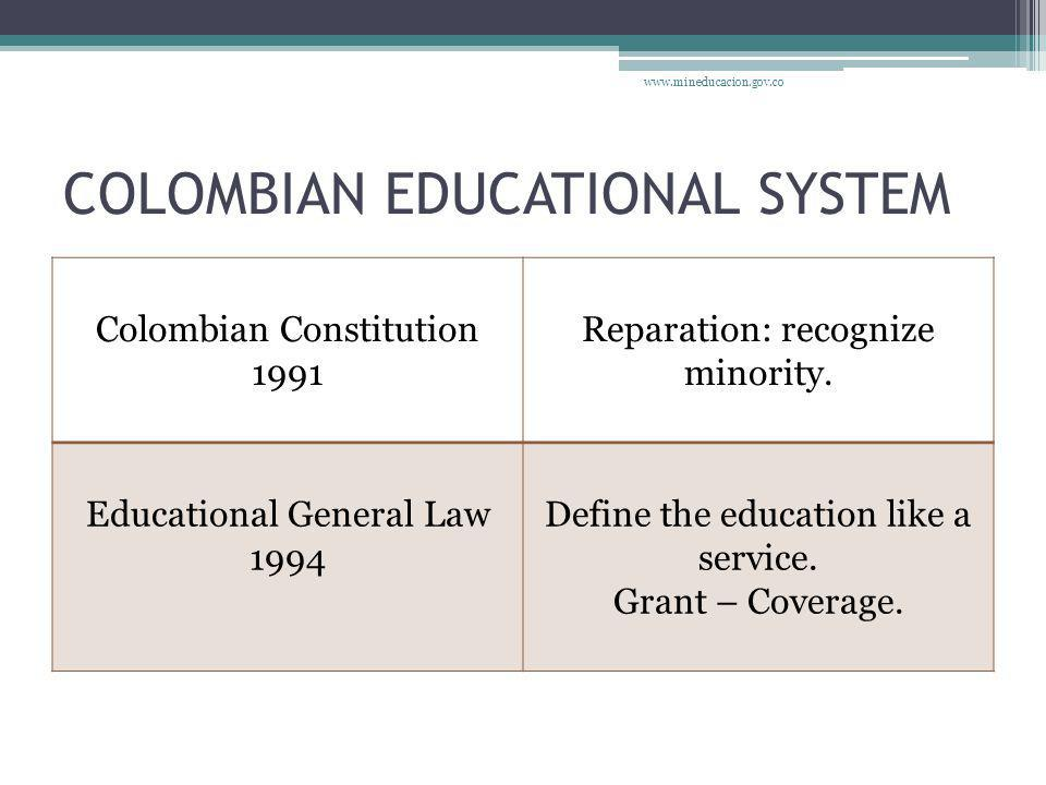 COLOMBIAN EDUCATIONAL SYSTEM Colombian Constitution 1991 Reparation: recognize minority.