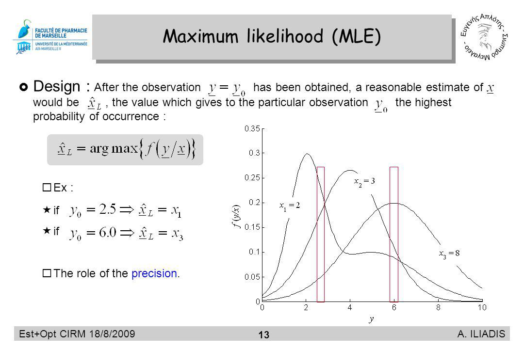 Est+Opt CIRM 18/8/2009 A. ILIADIS 13 Maximum likelihood (MLE) Design : After the observation has been obtained, a reasonable estimate of would be, the