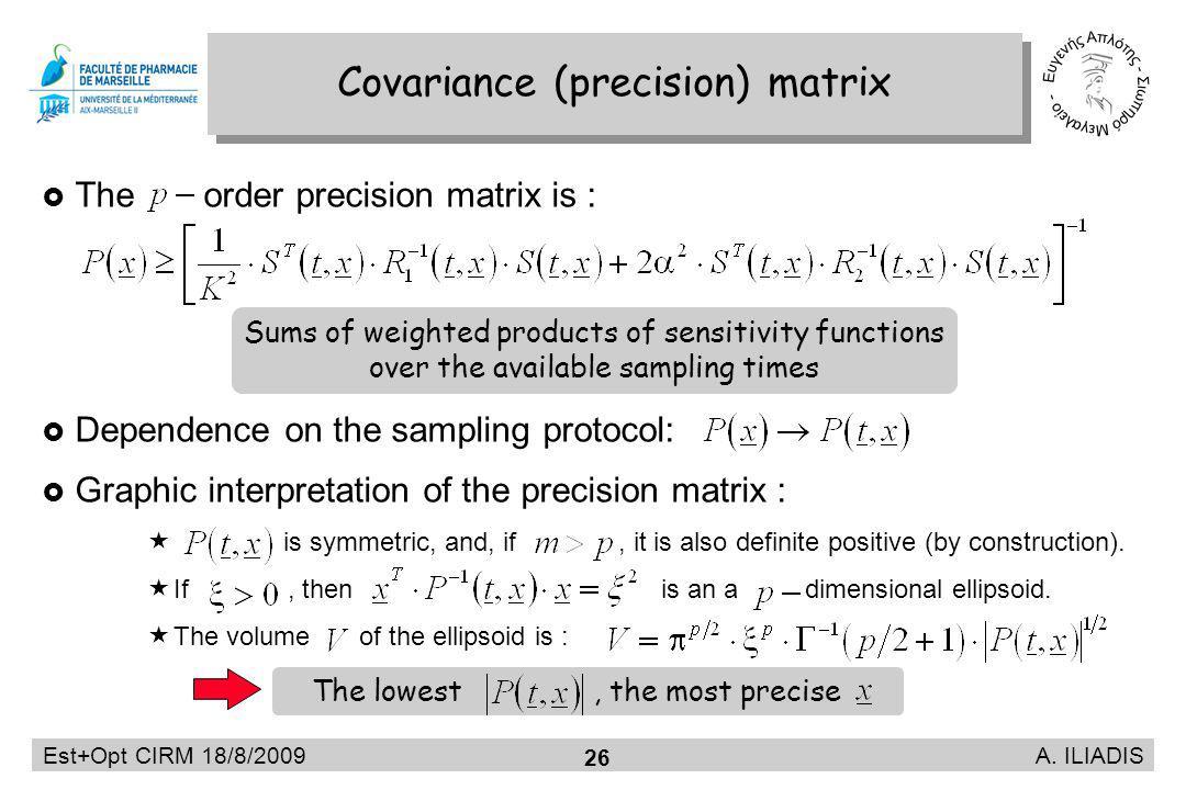Est+Opt CIRM 18/8/2009 A. ILIADIS 26 Covariance (precision) matrix The order precision matrix is : Dependence on the sampling protocol: Graphic interp