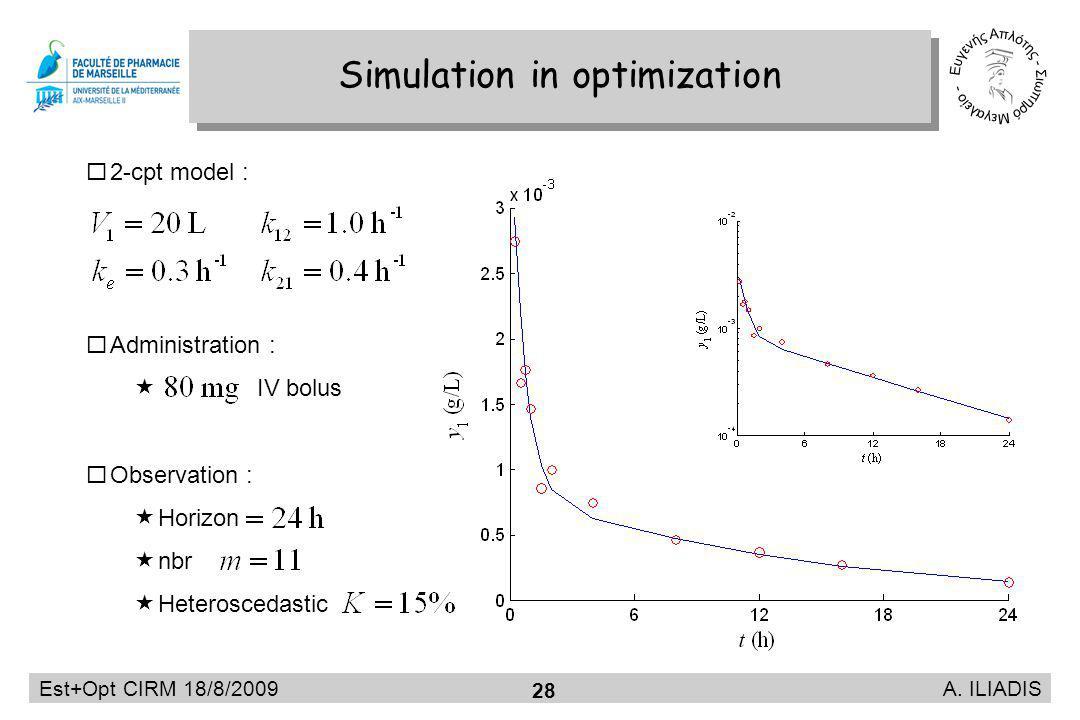 Est+Opt CIRM 18/8/2009 A. ILIADIS 28 Simulation in optimization 2-cpt model : Administration : IV bolus Observation : Horizon nbr Heteroscedastic