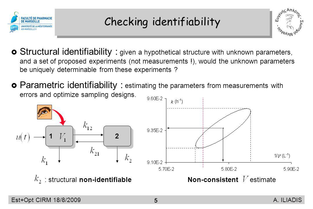 Est+Opt CIRM 18/8/2009 A. ILIADIS 5 Checking identifiability Structural identifiability : given a hypothetical structure with unknown parameters, and