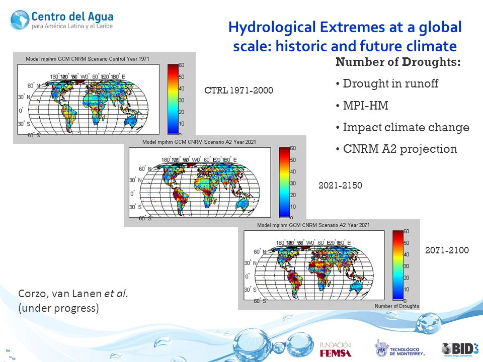 Number of Droughts: Drought in runoff MPI-HM Impact climate change CNRM A2 projection CTRL 1971-2000 2021-2150 2071-2100 Corzo, van Lanen et al. (unde