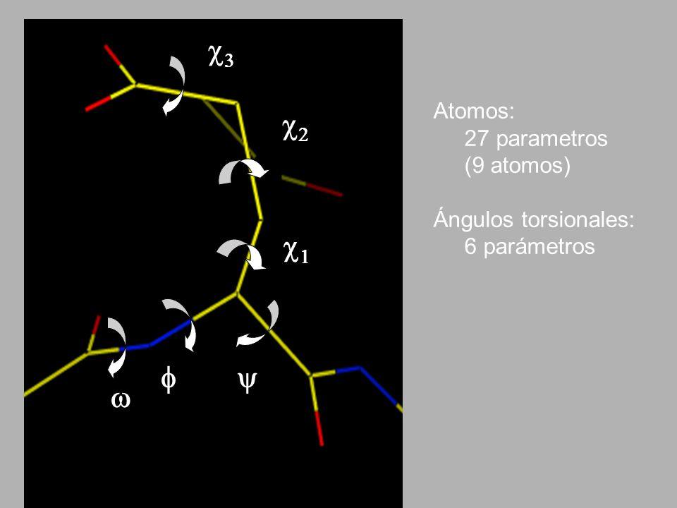 Residue name Atomos: 27 parametros (9 atomos) Ángulos torsionales: 6 parámetros