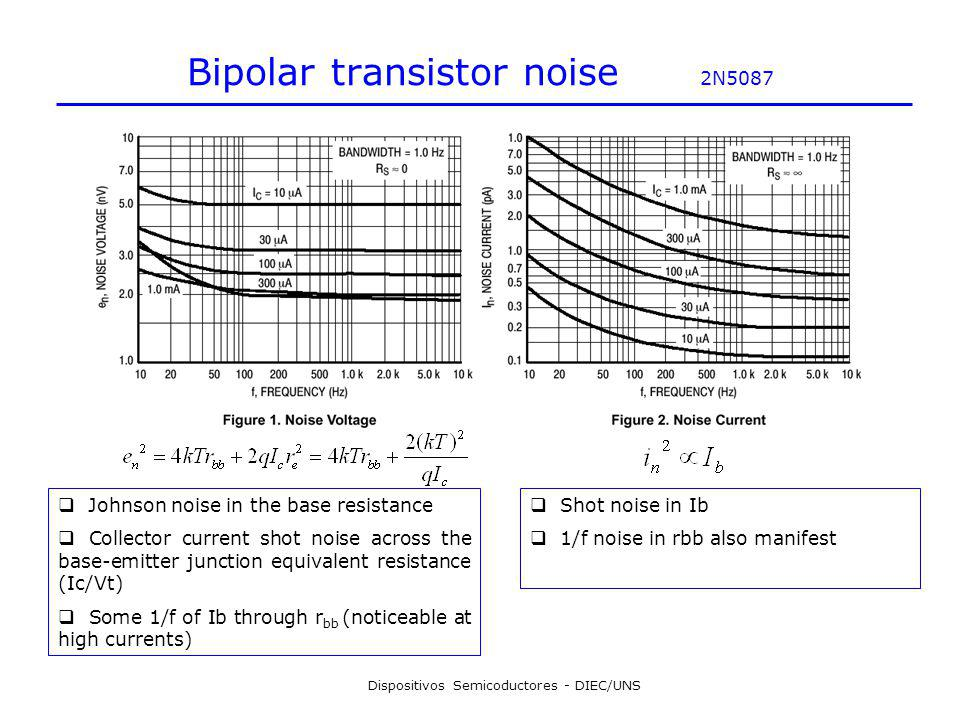 Dispositivos Semicoductores - DIEC/UNS Bipolar transistor noise 2N5087 Johnson noise in the base resistance Collector current shot noise across the ba