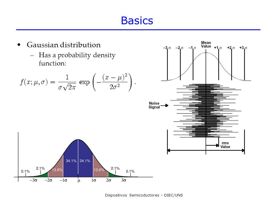 Dispositivos Semicoductores - DIEC/UNS Basics Gaussian distribution –Has a probability density function: