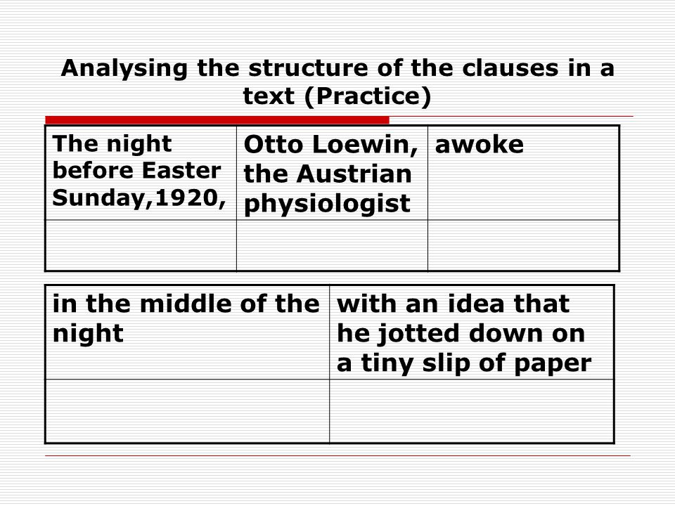 Analysing the structure of the clauses in a text (Practice) The night before Easter Sunday,1920, Otto Loewin, the Austrian physiologist awoke in the middle of the night with an idea that he jotted down on a tiny slip of paper