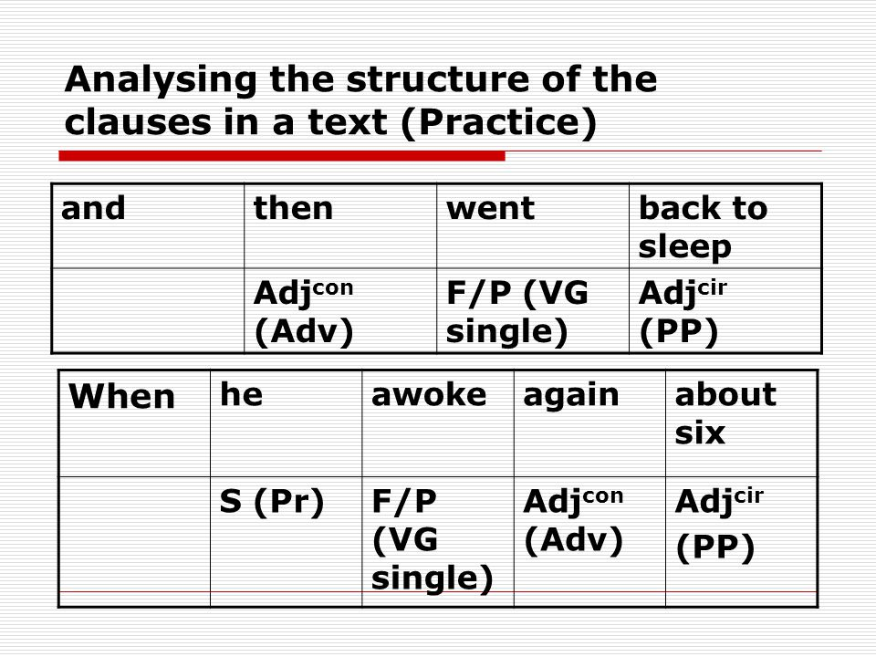 Analysing the structure of the clauses in a text (Practice) andthenwentback to sleep Adj con (Adv) F/P (VG single) Adj cir (PP) When heawokeagainabout six S (Pr)F/P (VG single) Adj con (Adv) Adj cir (PP)