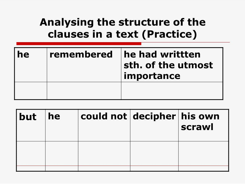 Analysing the structure of the clauses in a text (Practice) herememberedhe had writtten sth.