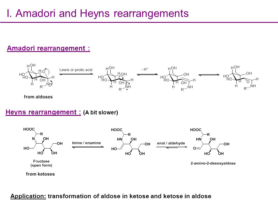 II. CHARACTERISTIC COMPOUND FORMATION