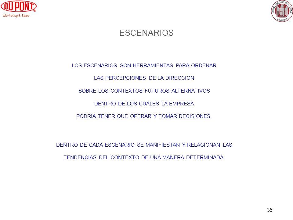Marketing & Sales 35 ESCENARIOS LOS ESCENARIOS SON HERRAMIENTAS PARA ORDENAR LAS PERCEPCIONES DE LA DIRECCION SOBRE LOS CONTEXTOS FUTUROS ALTERNATIVOS DENTRO DE LOS CUALES LA EMPRESA PODRIA TENER QUE OPERAR Y TOMAR DECISIONES.