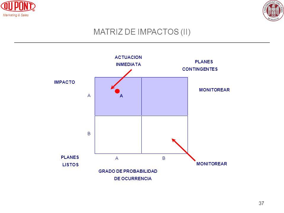 Marketing & Sales 37 MATRIZ DE IMPACTOS (II) IMPACTO GRADO DE PROBABILIDAD DE OCURRENCIA A B AB PLANES LISTOS PLANES CONTINGENTES ACTUACION INMEDIATA MONITOREAR A