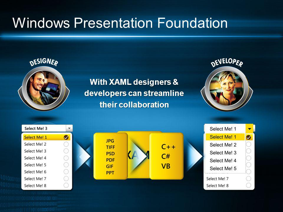 Windows Presentation Foundation With XAML designers & developers can streamline their collaboration