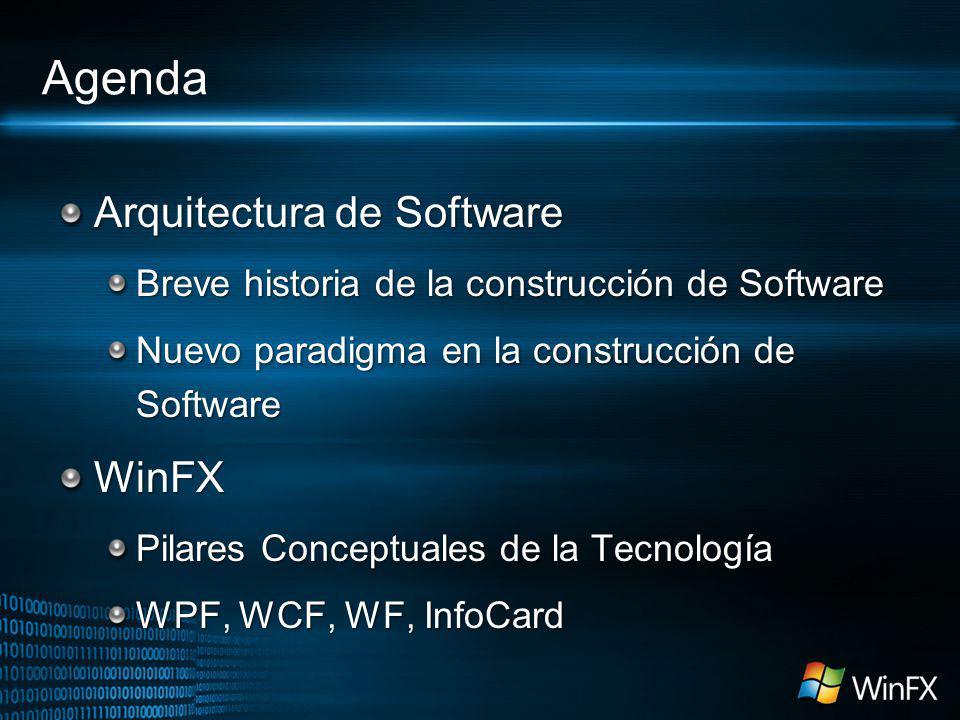 Arquitectura de Software Breve historia de la construcción de Software Nuevo paradigma en la construcción de Software WinFX Pilares Conceptuales de la Tecnología WPF, WCF, WF, InfoCard Agenda