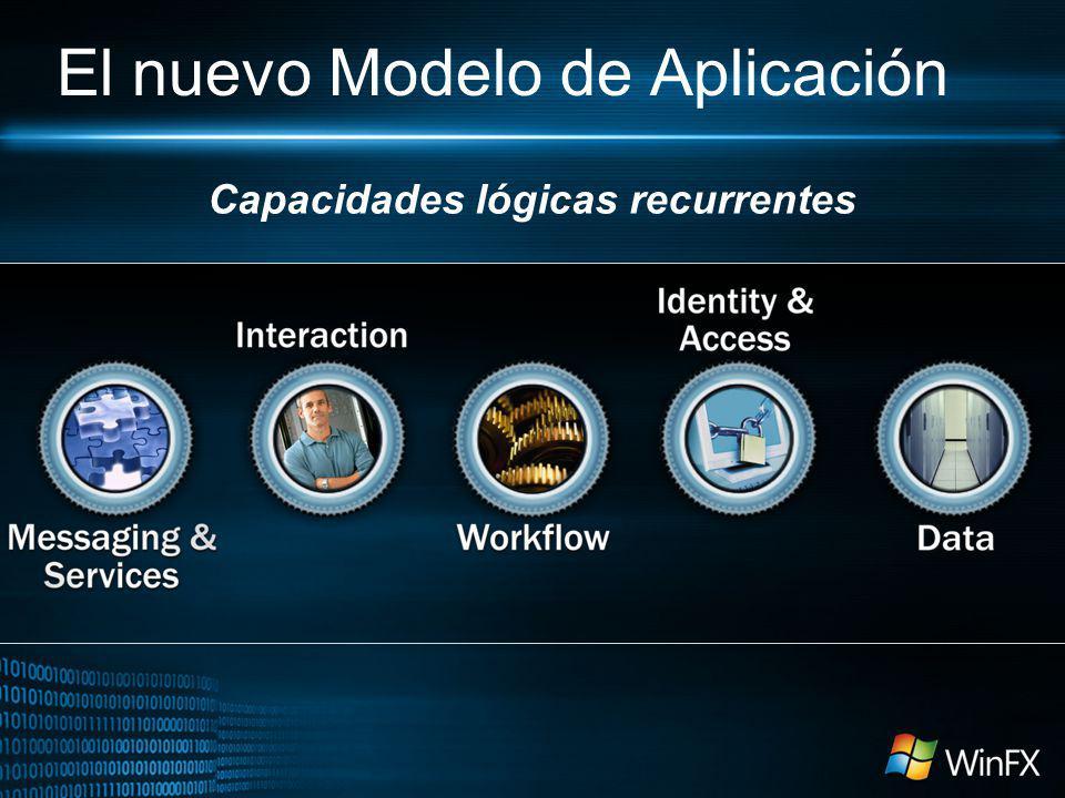 Capacidades lógicas recurrentes El nuevo Modelo de Aplicación