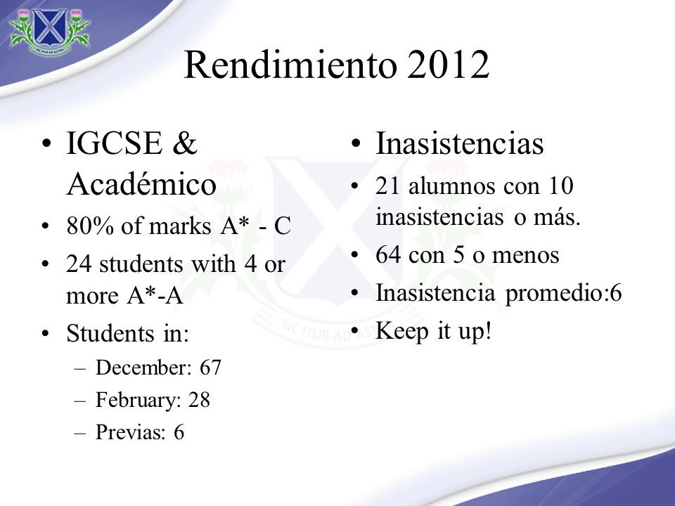 Rendimiento 2012 IGCSE & Académico 80% of marks A* - C 24 students with 4 or more A*-A Students in: –December: 67 –February: 28 –Previas: 6 Inasistencias 21 alumnos con 10 inasistencias o más.