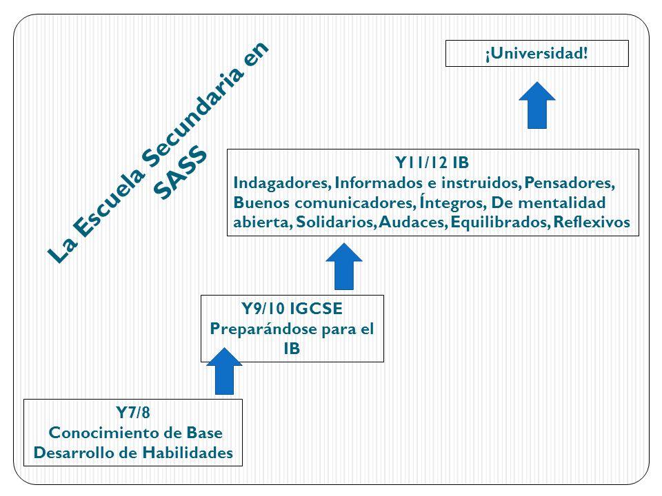 Y7/8 Conocimiento de Base Desarrollo de Habilidades Y9/10 IGCSE Preparándose para el IB Y11/12 IB Indagadores, Informados e instruidos, Pensadores, Buenos comunicadores, Íntegros, De mentalidad abierta, Solidarios, Audaces, Equilibrados, Reflexivos ¡Universidad.
