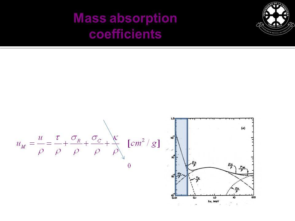 Mass absorption coefficients