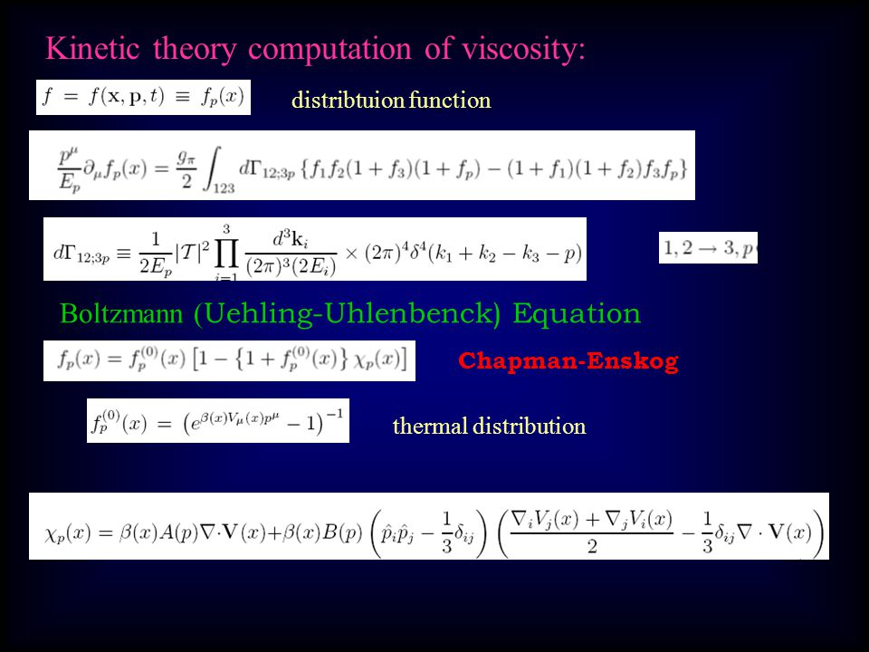 Hydrodynamic modes: Notice that for conformal fluids Look for normal modes of linerized hydrodynamics complex because of dissipation speed of sound Ex