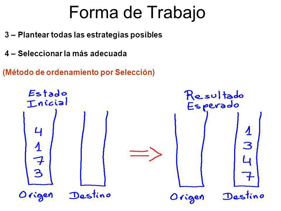 Forma de Trabajo 3 – Plantear todas las estrategias posibles 4 – Seleccionar la más adecuada (Método de ordenamiento por Selección)