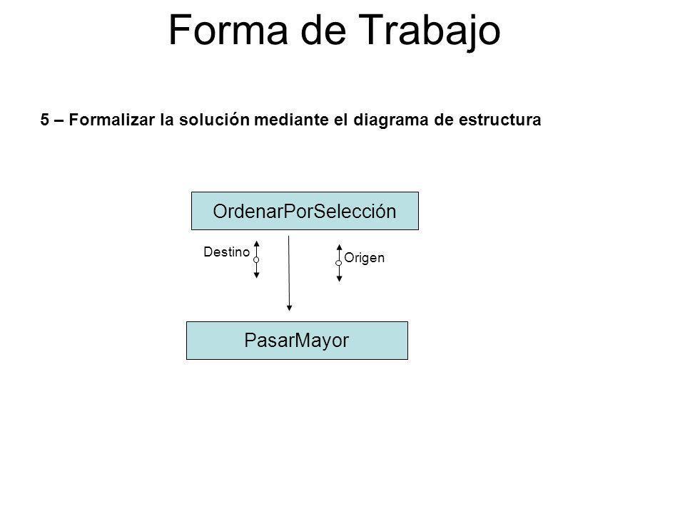 Forma de Trabajo 5 – Formalizar la solución mediante el diagrama de estructura OrdenarPorSelección PasarMayor Origen Destino
