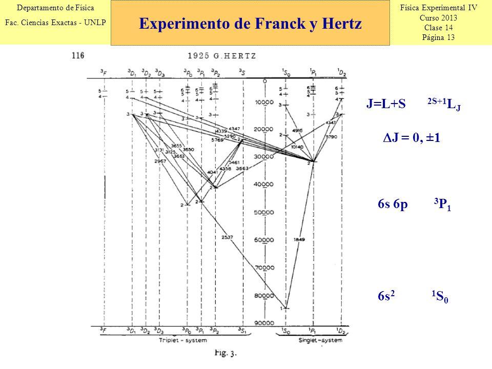 Física Experimental IV Curso 2013 Clase 14 Página 13 Departamento de Física Fac. Ciencias Exactas - UNLP Experimento de Franck y Hertz 6s 2 1 S 0 6s 6