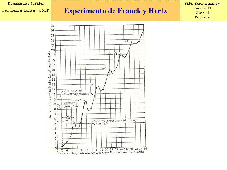 Física Experimental IV Curso 2013 Clase 14 Página 16 Departamento de Física Fac. Ciencias Exactas - UNLP Experimento de Franck y Hertz