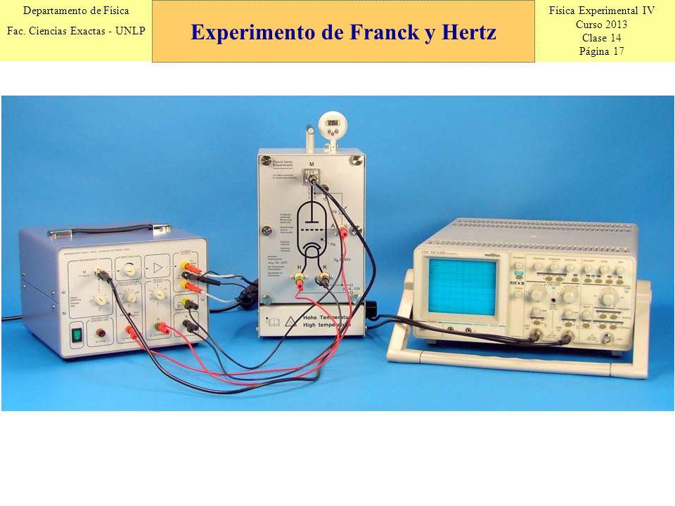 Física Experimental IV Curso 2013 Clase 14 Página 17 Departamento de Física Fac. Ciencias Exactas - UNLP Experimento de Franck y Hertz