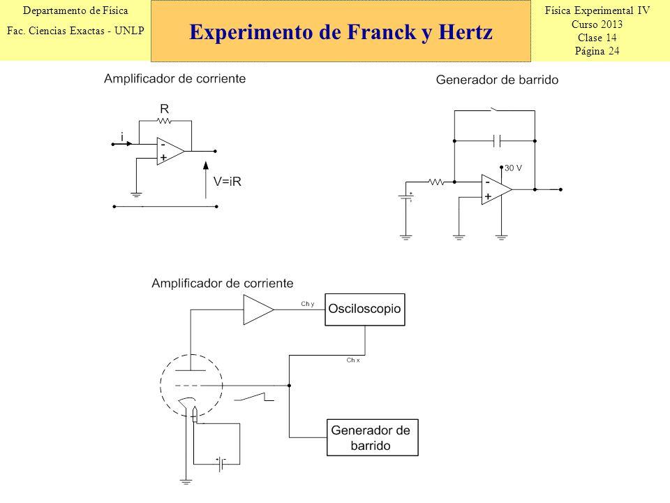 Física Experimental IV Curso 2013 Clase 14 Página 24 Departamento de Física Fac. Ciencias Exactas - UNLP Experimento de Franck y Hertz