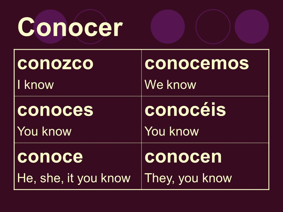 Conocer conozco I know conocemos We know conoces You know conocéis You know conoce He, she, it you know conocen They, you know