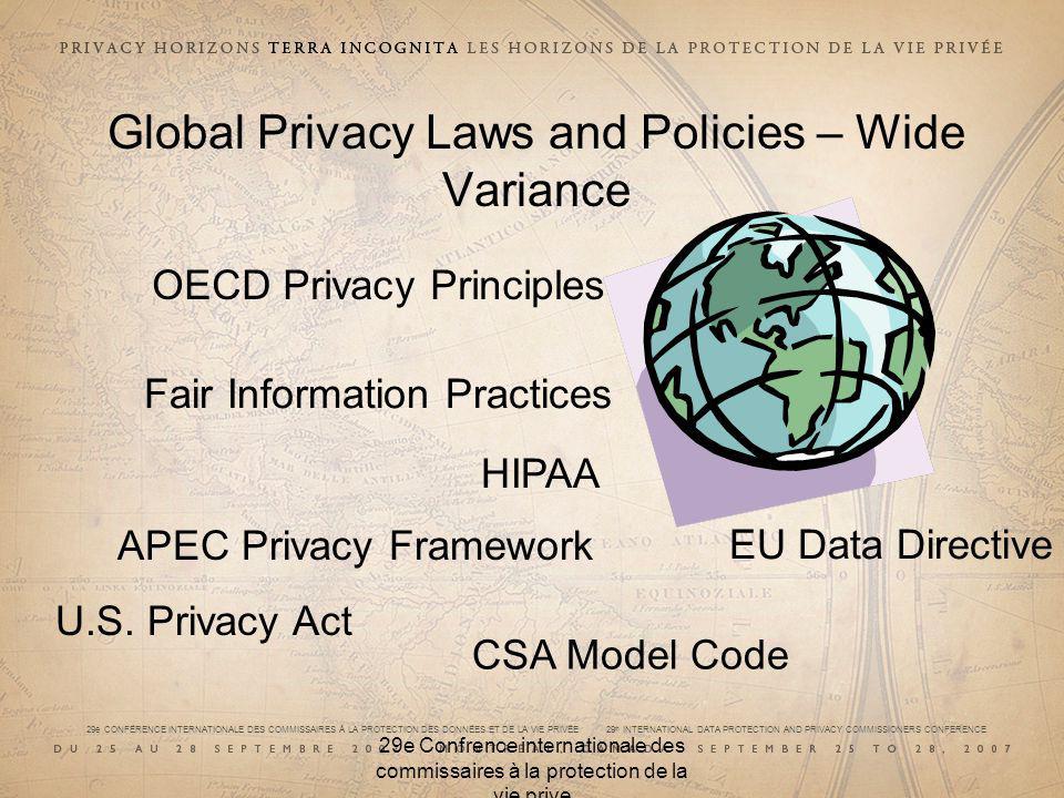 29e CONFÉRENCE INTERNATIONALE DES COMMISSAIRES À LA PROTECTION DES DONNÉES ET DE LA VIE PRIVÉE 29 th INTERNATIONAL DATA PROTECTION AND PRIVACY COMMISSIONERS CONFERENCE 29e Confrence internationale des commissaires à la protection de la vie prive Global Privacy Laws and Policies – Wide Variance OECD Privacy Principles Fair Information Practices CSA Model Code U.S.