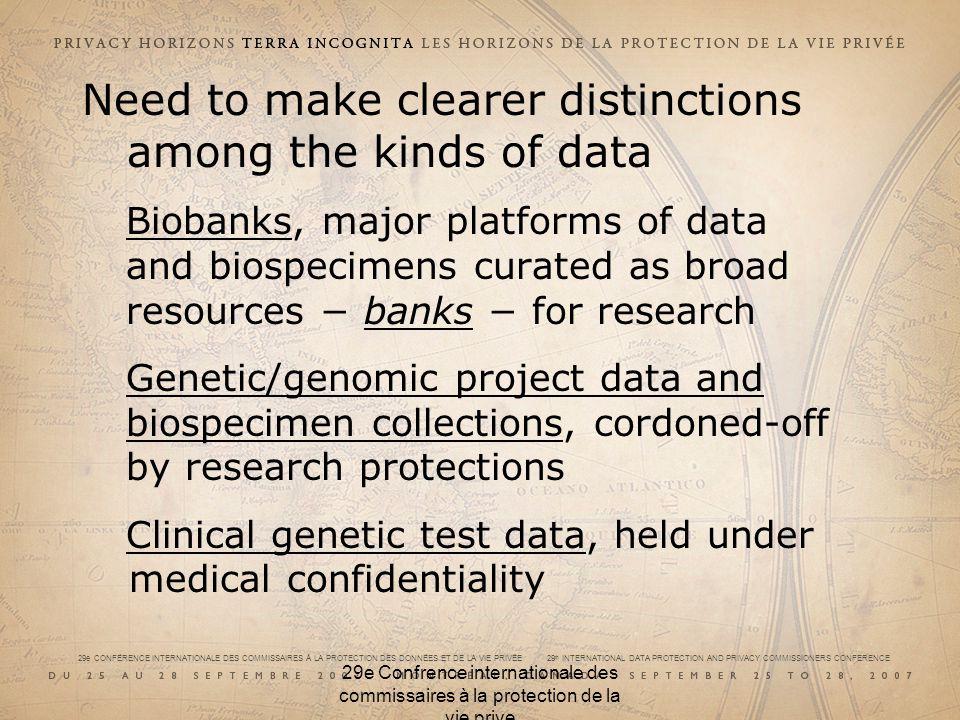 29e CONFÉRENCE INTERNATIONALE DES COMMISSAIRES À LA PROTECTION DES DONNÉES ET DE LA VIE PRIVÉE 29 th INTERNATIONAL DATA PROTECTION AND PRIVACY COMMISSIONERS CONFERENCE 29e Confrence internationale des commissaires à la protection de la vie prive Biobanks BioBank/Cohort - a research platform Med info Lifestyle Socio Demo Public participants: donate DNA sample, etc.
