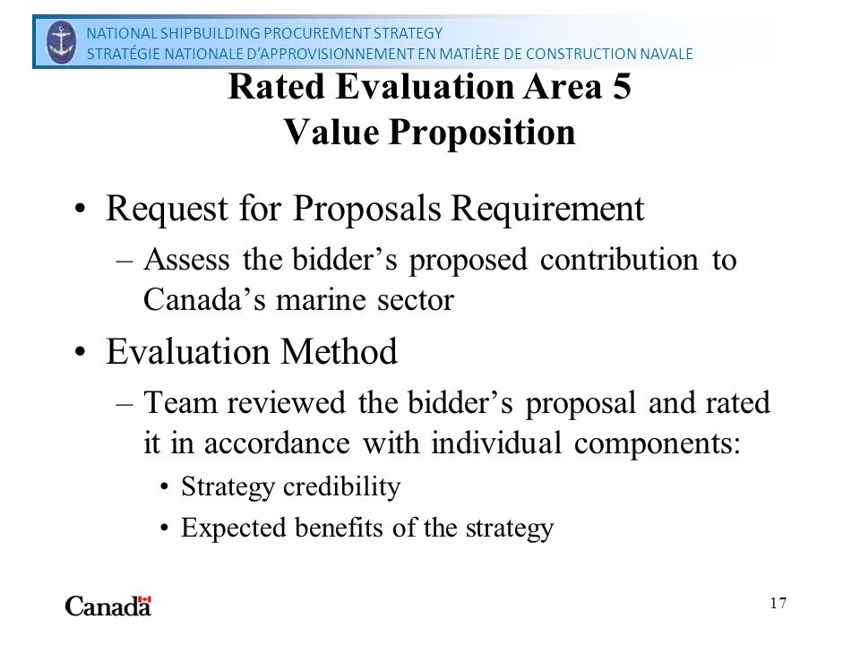 National Shipbuilding Procurement Strategy Secretariat Secrétariat de la stratégie nationale dapprovisionnement en matière de construction navale 17 Rated Evaluation Area 5 Value Proposition Request for Proposals Requirement –Assess the bidders proposed contribution to Canadas marine sector Evaluation Method –Team reviewed the bidders proposal and rated it in accordance with individual components: Strategy credibility Expected benefits of the strategy NATIONAL SHIPBUILDING PROCUREMENT STRATEGY STRATÉGIE NATIONALE DAPPROVISIONNEMENT EN MATIÈRE DE CONSTRUCTION NAVALE