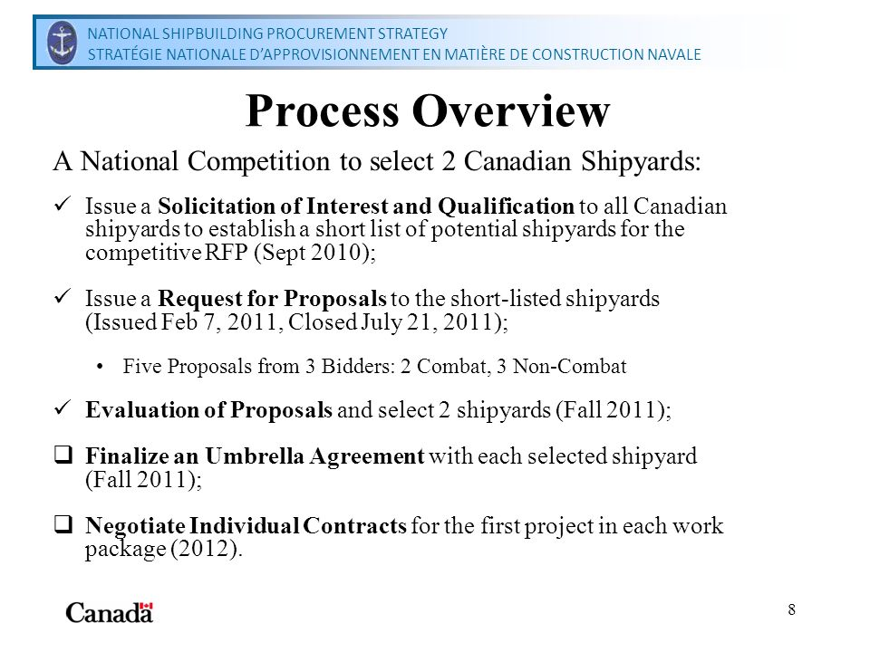 National Shipbuilding Procurement Strategy Secretariat Secrétariat de la stratégie nationale dapprovisionnement en matière de construction navale 8 A National Competition to select 2 Canadian Shipyards: Issue a Solicitation of Interest and Qualification to all Canadian shipyards to establish a short list of potential shipyards for the competitive RFP (Sept 2010); Issue a Request for Proposals to the short-listed shipyards (Issued Feb 7, 2011, Closed July 21, 2011); Five Proposals from 3 Bidders: 2 Combat, 3 Non-Combat Evaluation of Proposals and select 2 shipyards (Fall 2011); Finalize an Umbrella Agreement with each selected shipyard (Fall 2011); Negotiate Individual Contracts for the first project in each work package (2012).