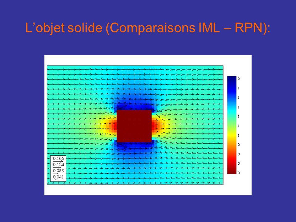 Lobjet solide (Comparaisons IML – RPN):