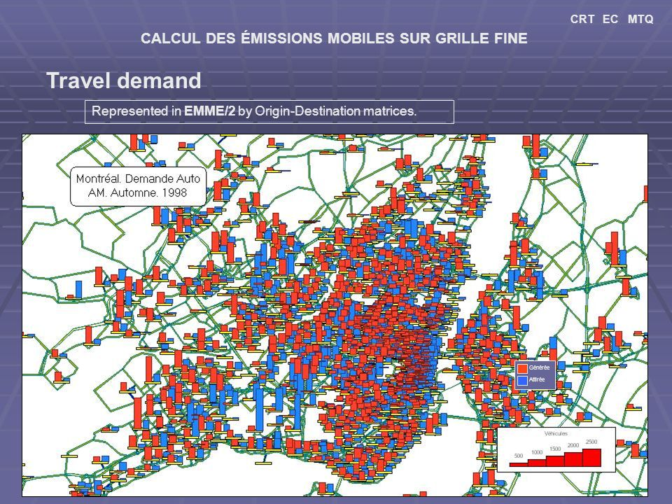 13 CALCUL DES ÉMISSIONS MOBILES SUR GRILLE FINE CRT EC MTQ Travel demand Represented in EMME/2 by Origin-Destination matrices.
