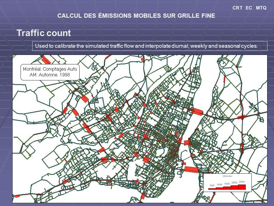 14 CALCUL DES ÉMISSIONS MOBILES SUR GRILLE FINE CRT EC MTQ Traffic count Used to calibrate the simulated traffic flow and interpolate diurnal, weekly and seasonal cycles.