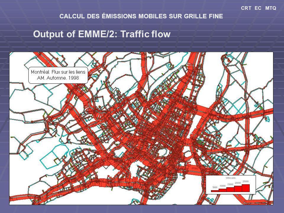 15 CALCUL DES ÉMISSIONS MOBILES SUR GRILLE FINE CRT EC MTQ Output of EMME/2: Traffic flow