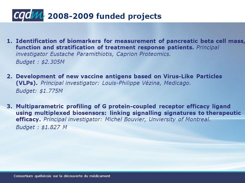 Consortium québécois sur la découverte du médicament 1.Identification of biomarkers for measurement of pancreatic beta cell mass, function and stratif