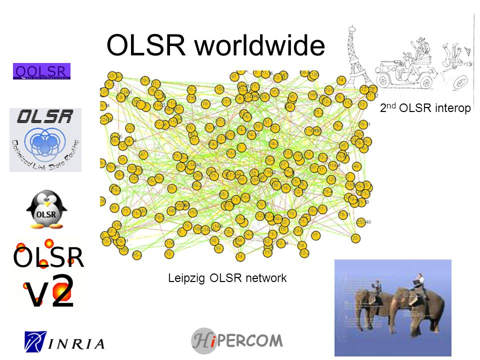 PERCOM i H OLSR worldwide 2 nd OLSR interop Leipzig OLSR network