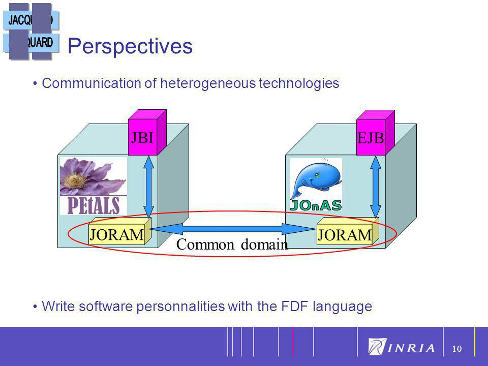 10 Perspectives JORAM JBI JORAM EJB Common domain Communication of heterogeneous technologies Write software personnalities with the FDF language