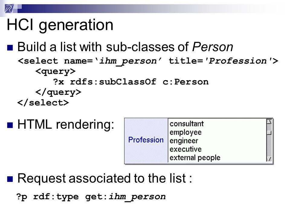 HCI generation Build a list with sub-classes of Person ?x rdfs:subClassOf c:Person HTML rendering: Request associated to the list : ?p rdf:type get:ih
