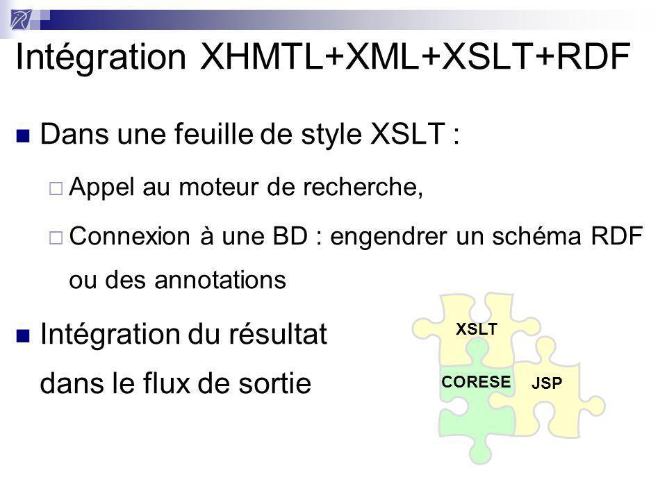 Intégration XHMTL+XML+XSLT+RDF Dans une feuille de style XSLT : Appel au moteur de recherche, Connexion à une BD : engendrer un schéma RDF ou des annotations Intégration du résultat dans le flux de sortie XSLT CORESE JSP