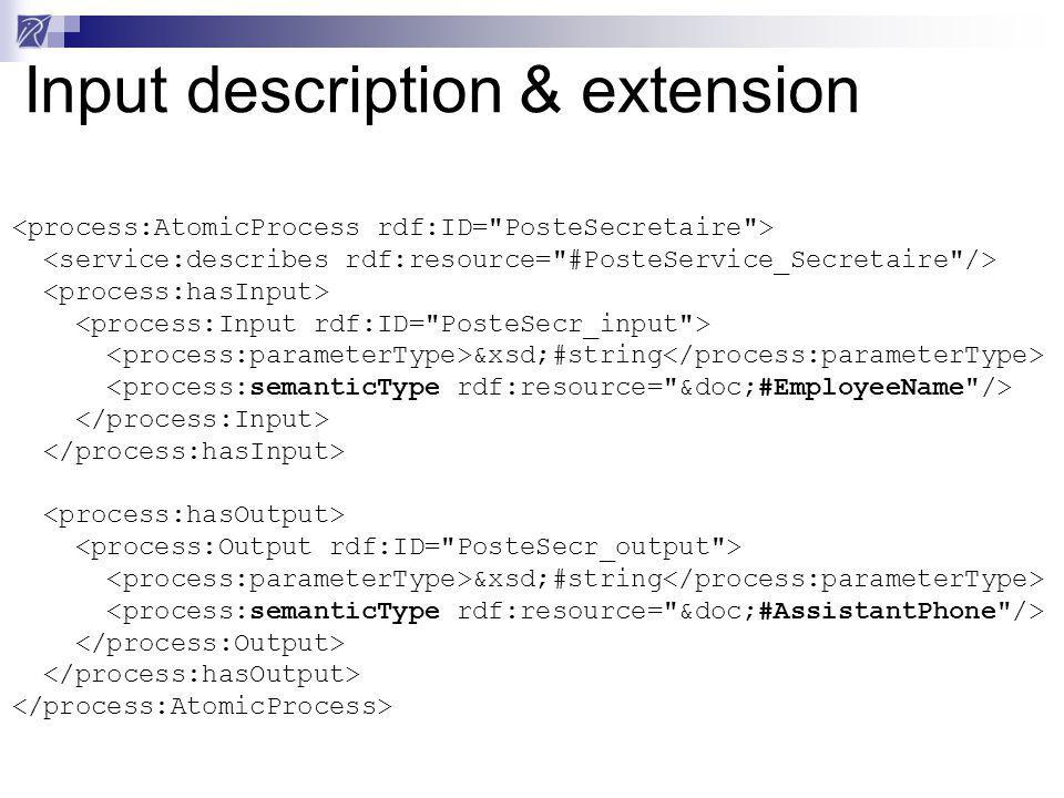 Input description & extension &xsd;#string &xsd;#string